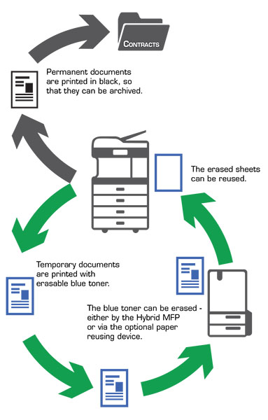 toshiba estudio 4508 printer diagram